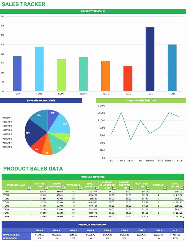 Sales Planning Template Excel Best Of Free Sales Plan Templates Smartsheet