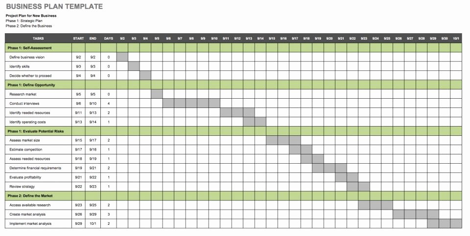 Sales Planning Template Excel Fresh 32 Free Excel Spreadsheet Templates