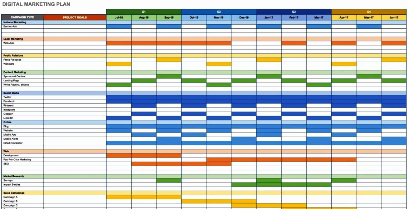 Sales Planning Template Excel Fresh Strategic Planning Template Excel Sampletemplatess