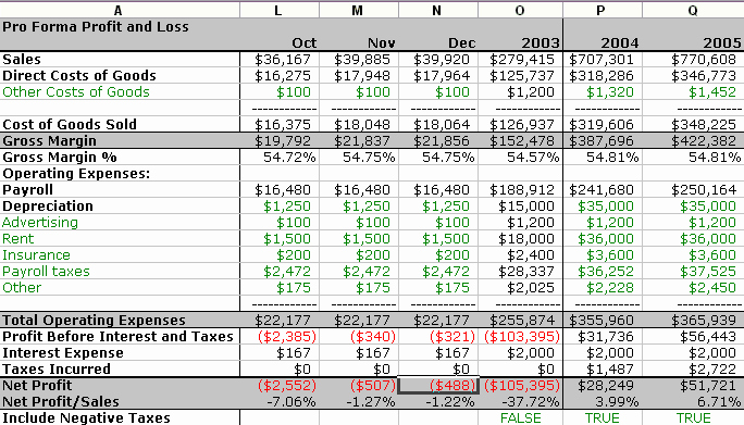 Sales Planning Template Excel New Download Sales Plan Template Excel