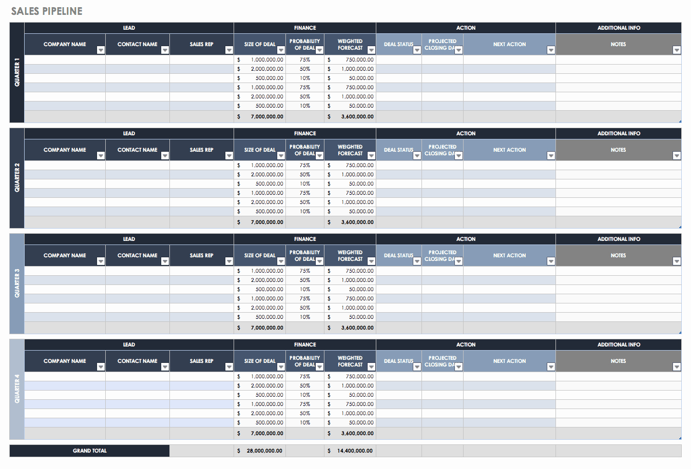 free sales plan templates excel and word