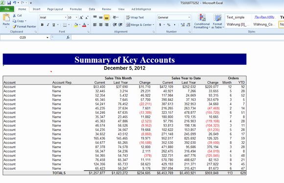Sales Planning Template Excel Unique Summary Of Key Accounts Template for Excel