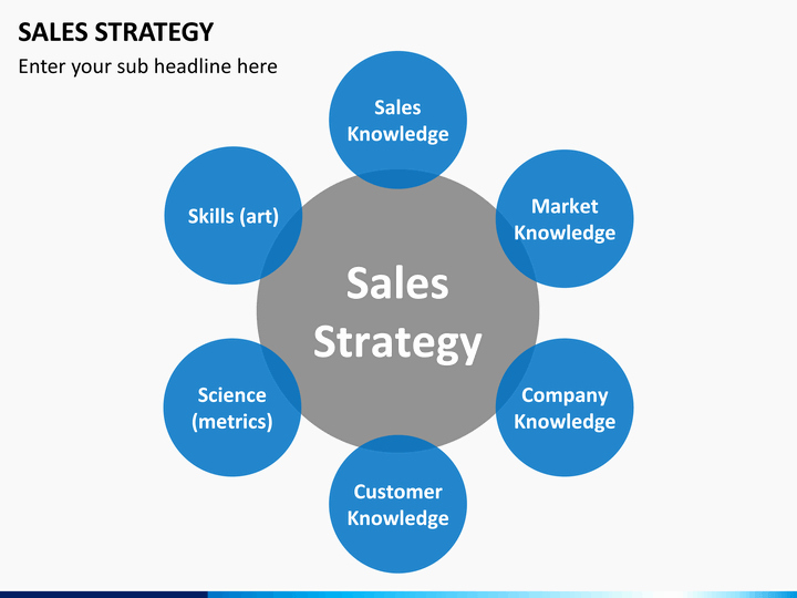 Sales Strategy Plan Template Fresh Sales Strategy Powerpoint Template