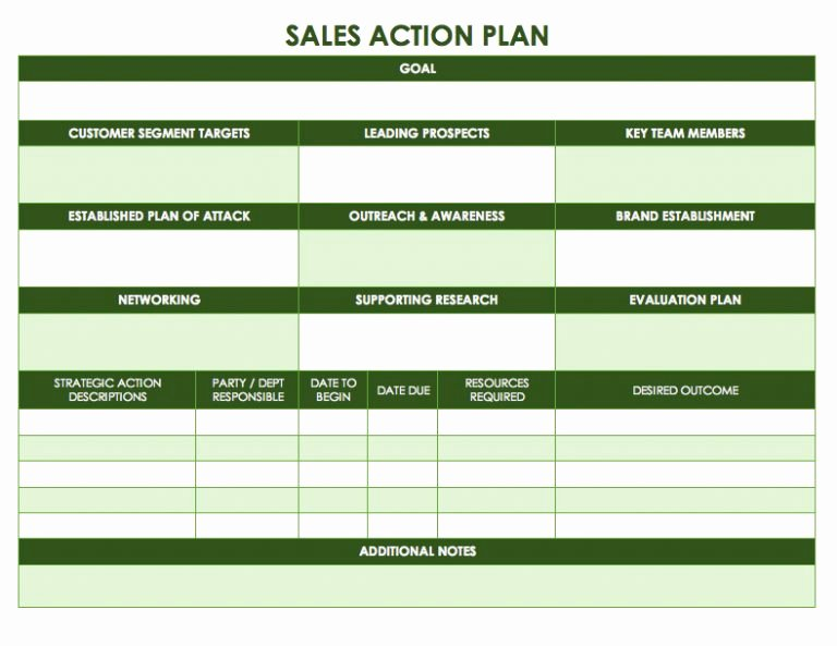 Sales Strategy Plan Template Inspirational Sales Plan Template