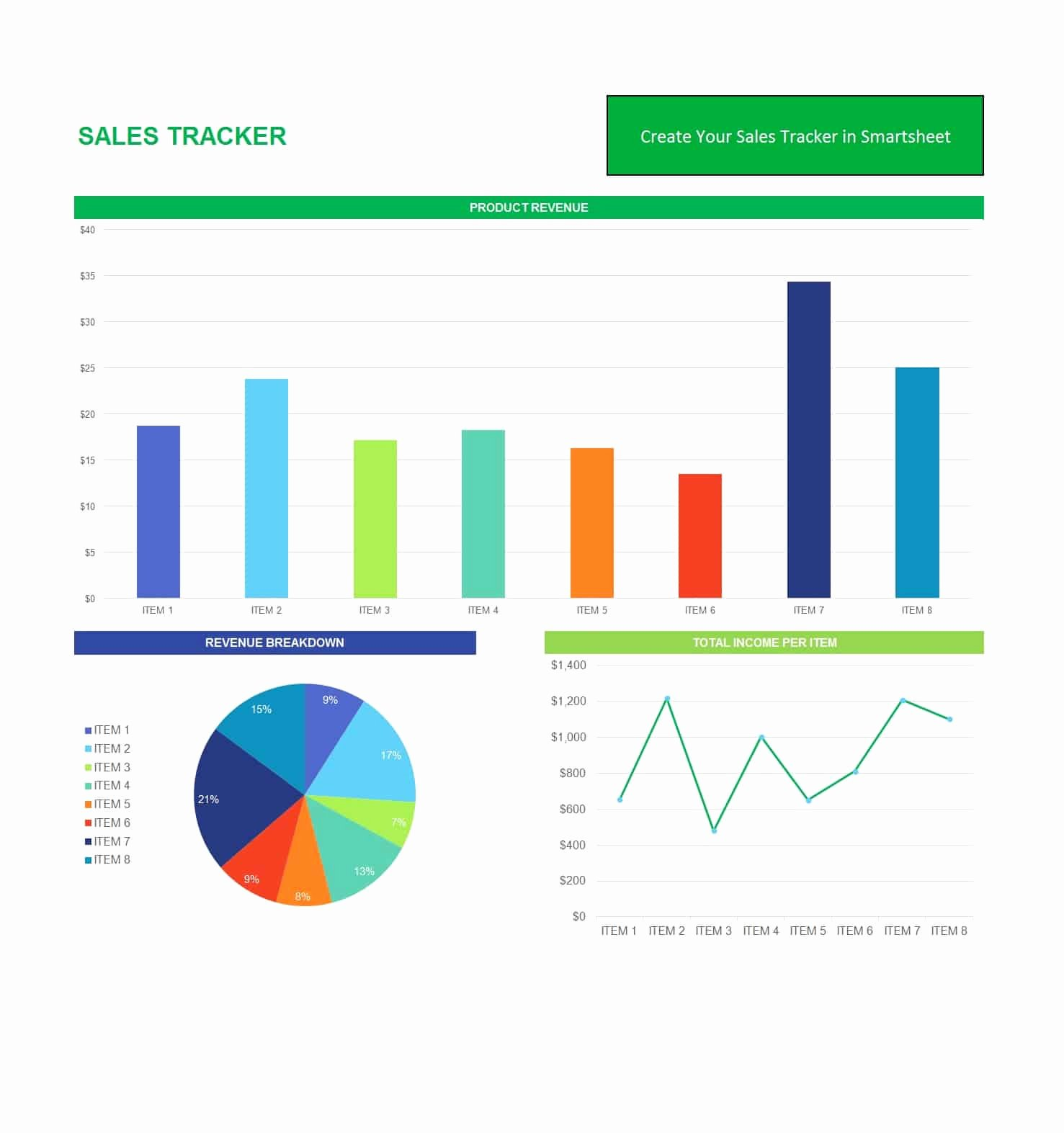 Sales Strategy Plan Template Lovely 32 Sales Plan & Sales Strategy Templates [word & Excel]