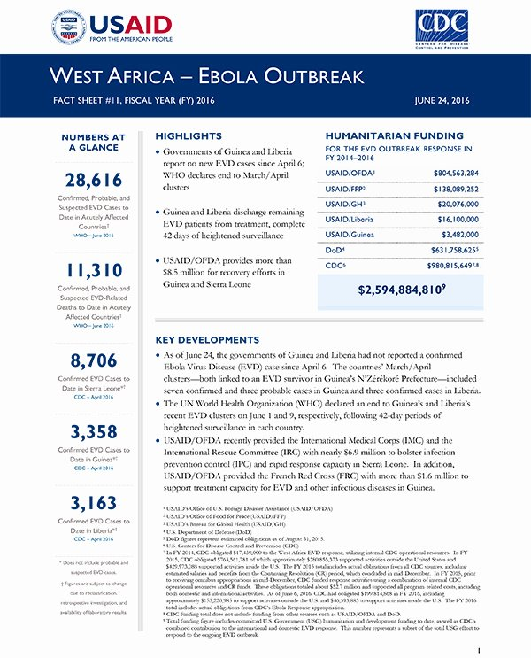 Sample Fact Sheet Template New Ebola Get the Facts