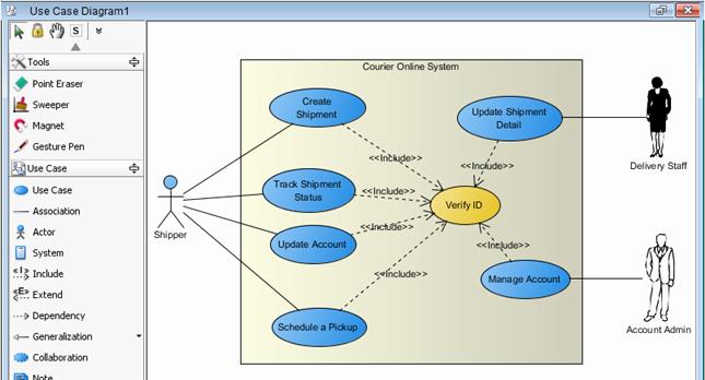 Sample Use Case Template Best Of Defining Default Documentation Template for Model Element