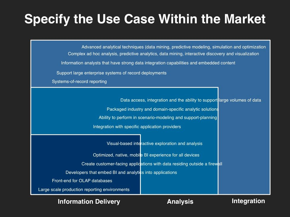 Sample Use Case Template Lovely Go to Market Strategy Template – Foundational Building Blocks