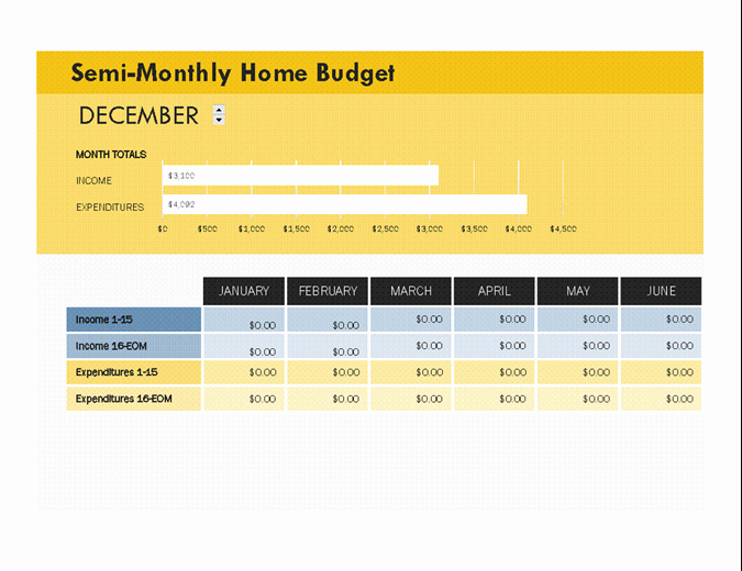 Semi Monthly Budget Template Fresh Bud S Fice