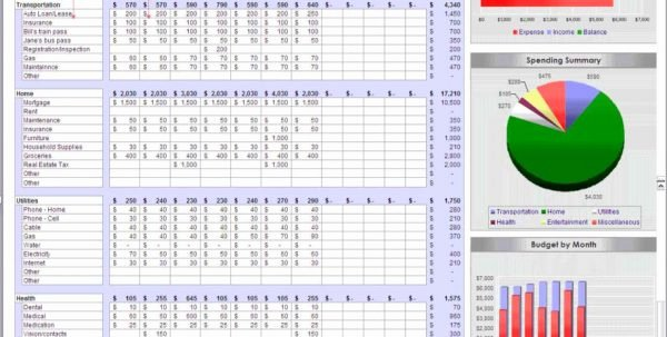 Semi Monthly Budget Template Fresh Monthly Bud Spreadsheet Bud Spreadsheet Spreadsheet