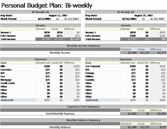 Semi Monthly Budget Template Inspirational Best S Of Semi Monthly Bud Worksheet Monthly