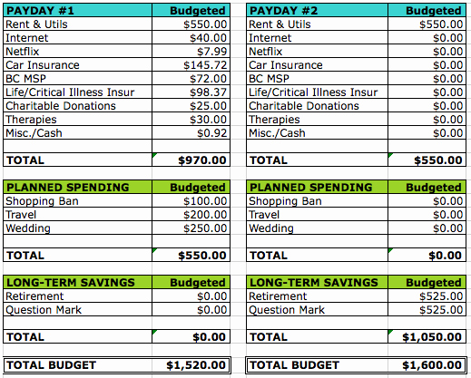 Semi Monthly Budget Template New why I Bud Monthly Semi Monthly and Weekly
