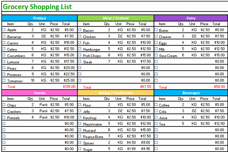 Shopping List Template Excel Fresh Grocery List Template Standard Design Dotxes