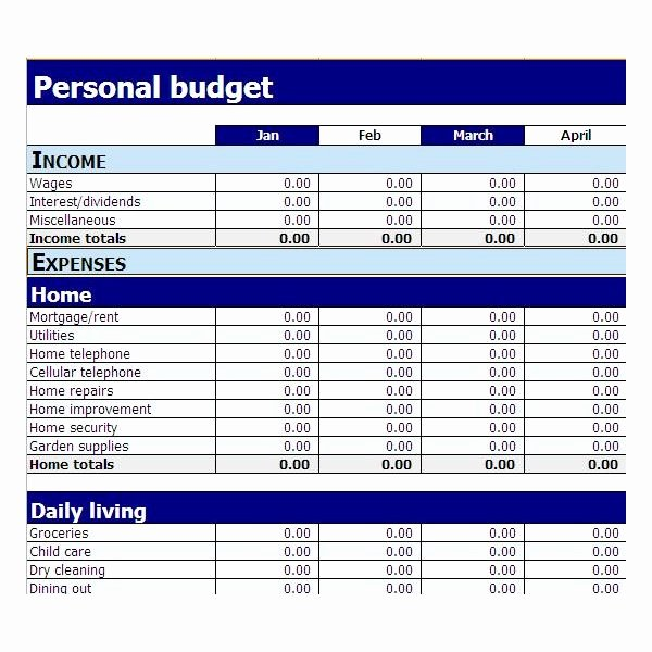 Simple Business Budget Template Fresh Best S Of Simple Yearly Bud Template Annual