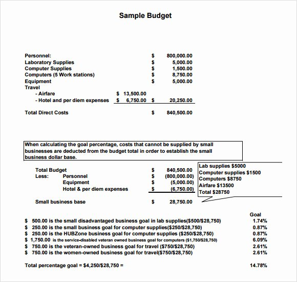 Simple Business Budget Template Inspirational Sample Bud 7 Documents In Pdf Word