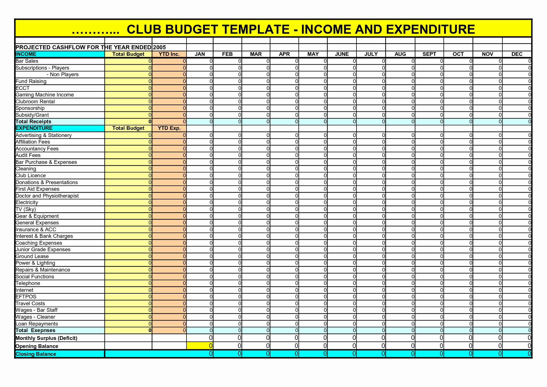 Simple Business Budget Template Luxury Business Bud Spreadsheet Free Download Business