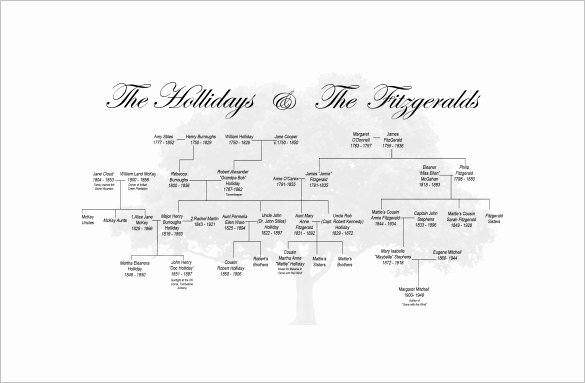 Simple Family Tree Template Best Of Simple Family Tree Template – 8 Free Sample Example