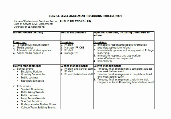 Simple Service Agreement Template Best Of 19 Service Level Agreement Examples Doc Pdf