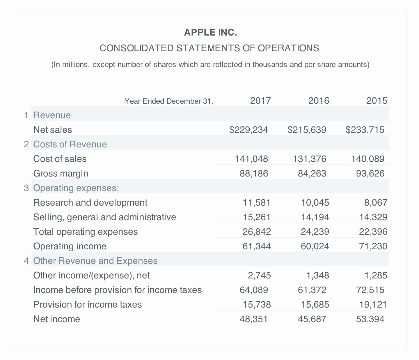 Simplified Income Statement Template Elegant In E Statement Example A Simple Guide Free Download