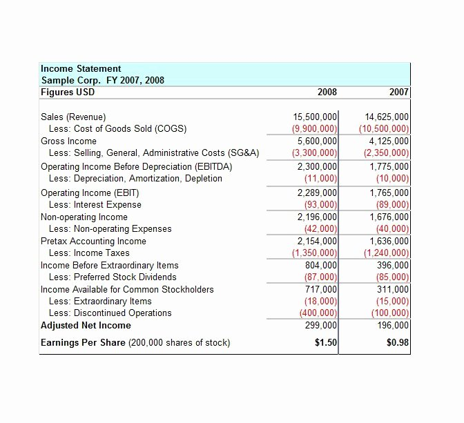 Simplified Income Statement Template Fresh 27 Free In E Statement Examples & Templates Single