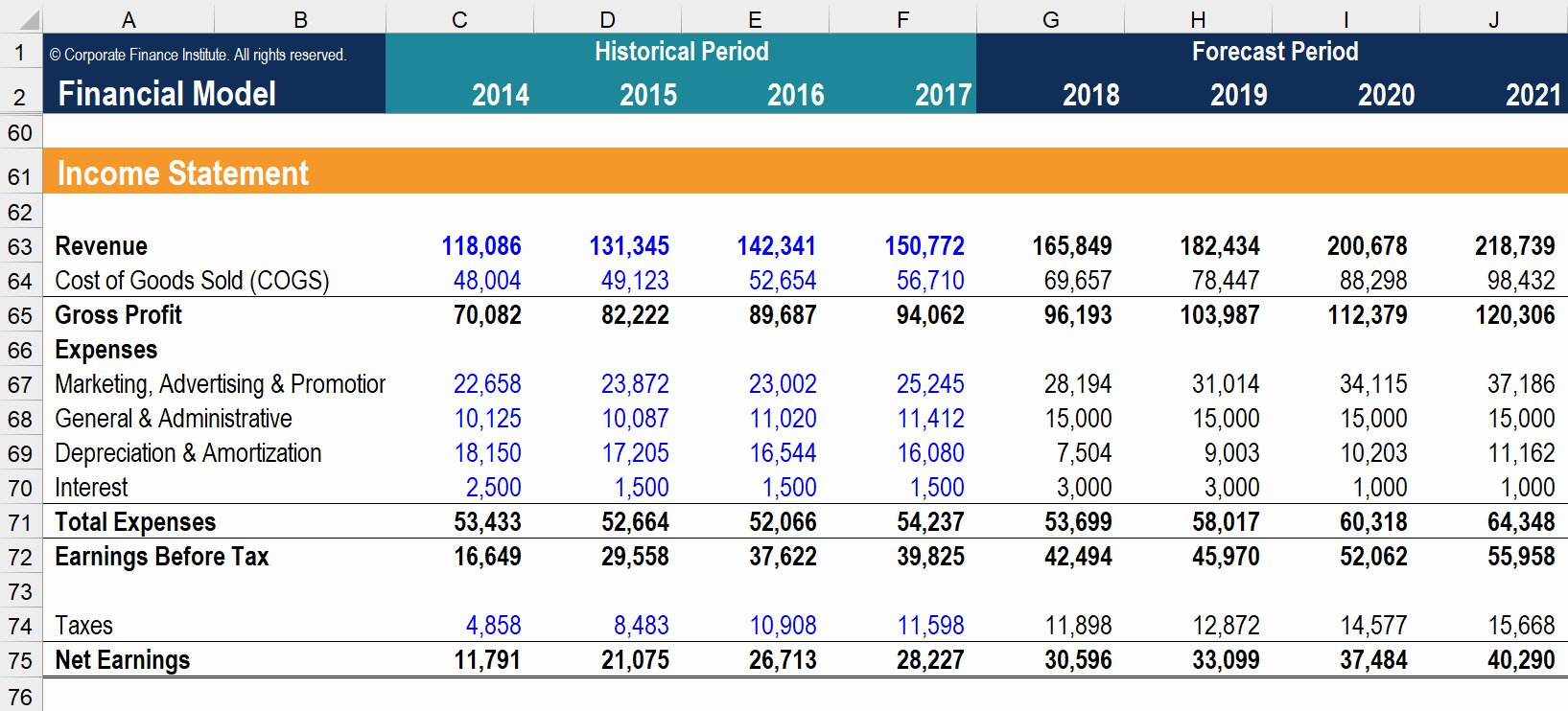 Simplified Income Statement Template Fresh Quarterly In E Statement Template Excel Spreadsheet