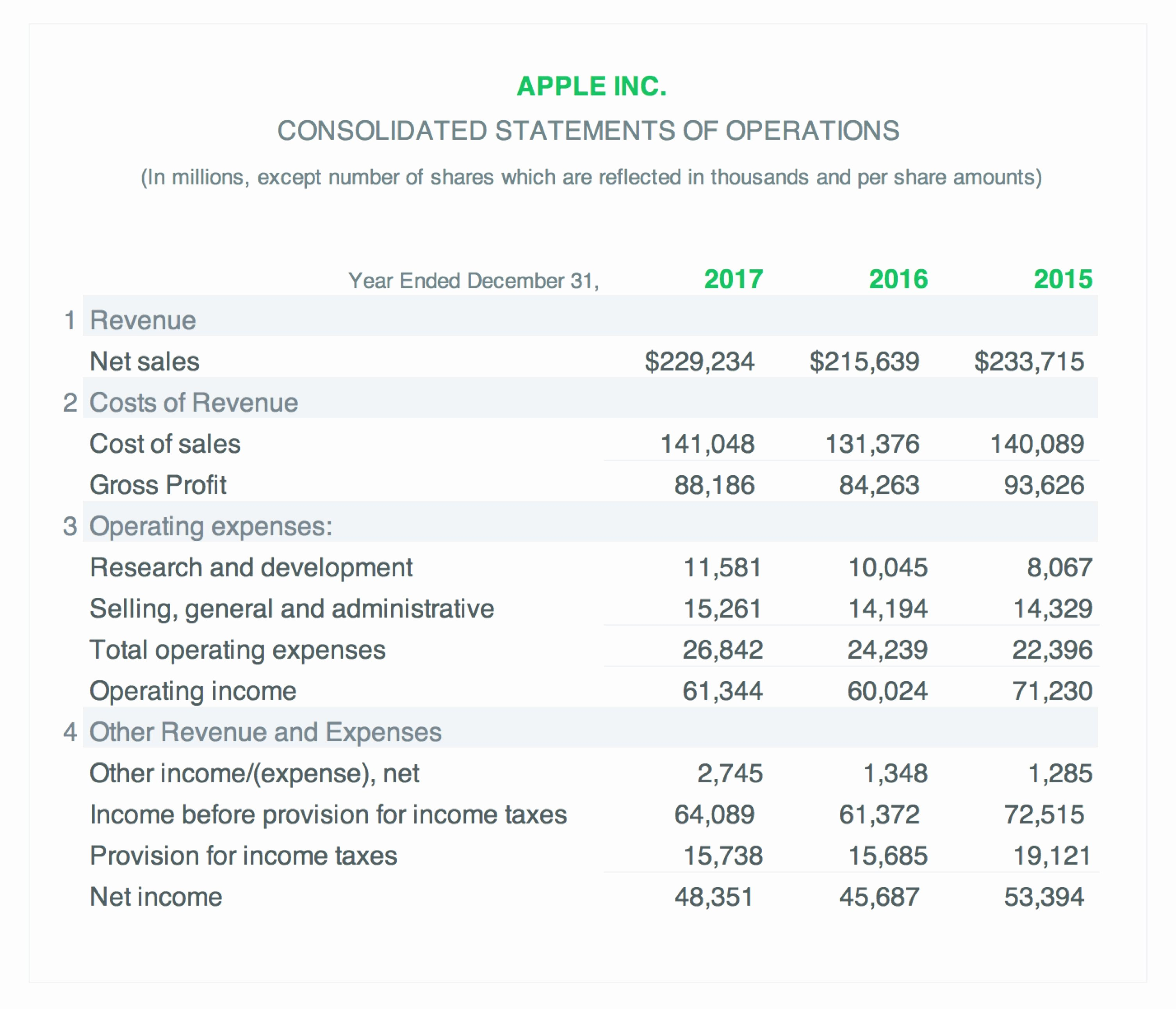 Simplified Income Statement Template New In E Statement Example A Simple Guide Free Download