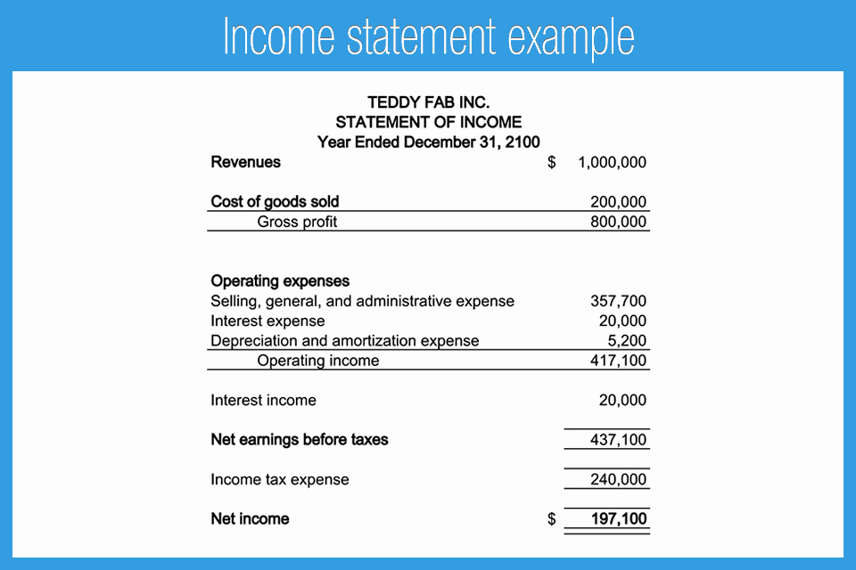 Simplified Income Statement Template New Introduction to Financial Statements Accounting Play