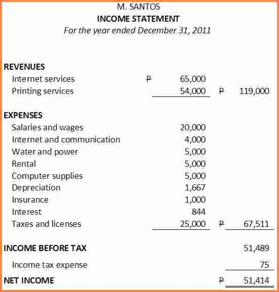 Simplified Income Statement Template New Two Weeks Notice Letter with Gratitude