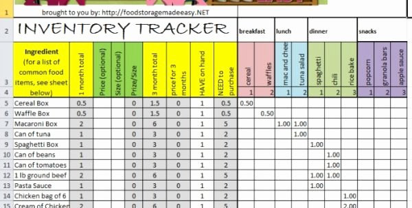 Small Business Inventory Spreadsheet Template Best Of Small Business Inventory Spreadsheet Template