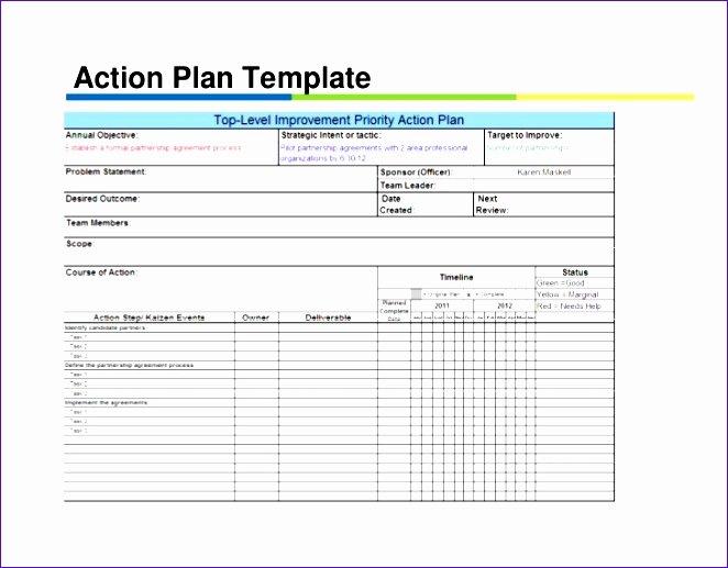 Smart Action Plan Template Inspirational 8 Smart Goals Excel Template Exceltemplates Exceltemplates
