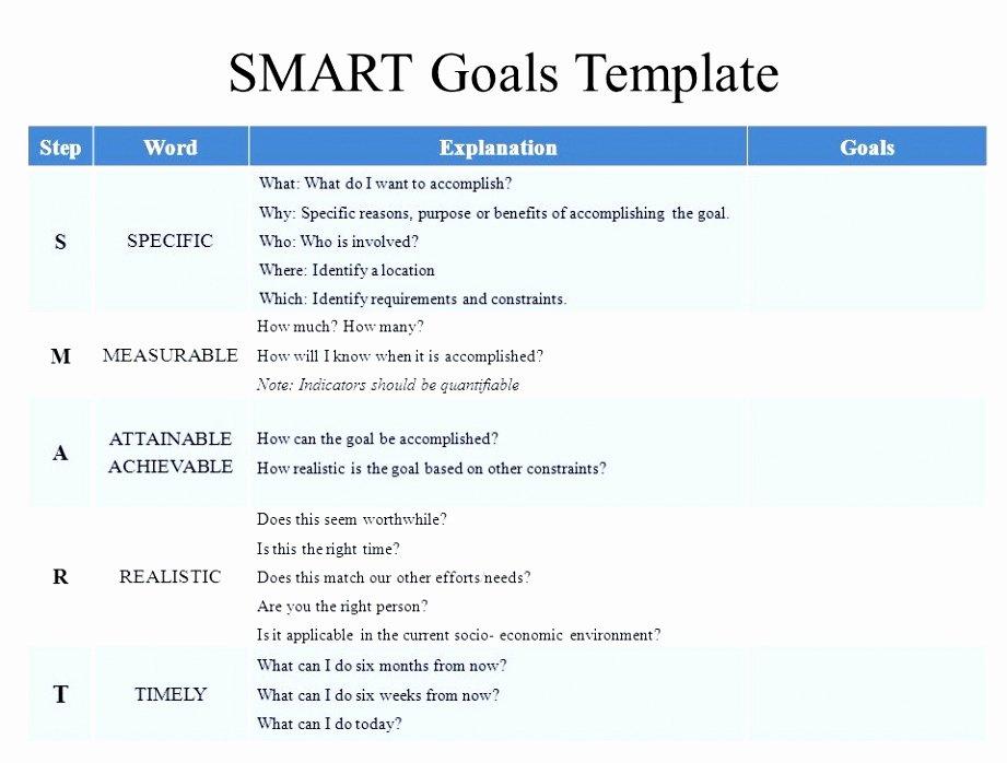 Smart Action Plan Template Unique 6 Smart Action Plan Template Word Poiwa