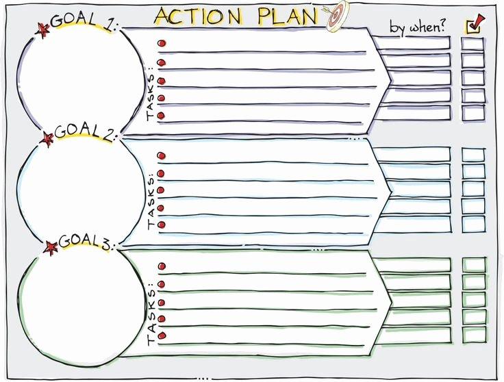 Smart Action Plan Template Unique Best 25 Action Plan Template Ideas On Pinterest