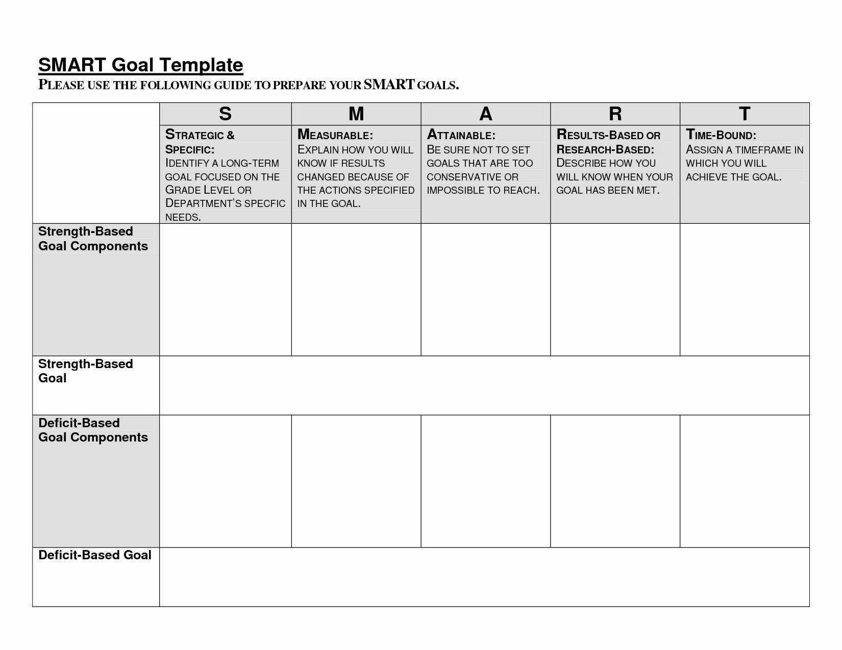 Smart Action Plan Template Unique Smart Goals Template Excel