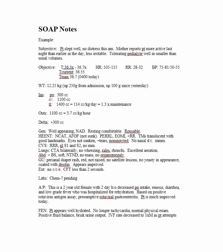 Soap Note Template Nurse Practitioner Best Of What is A soap Note