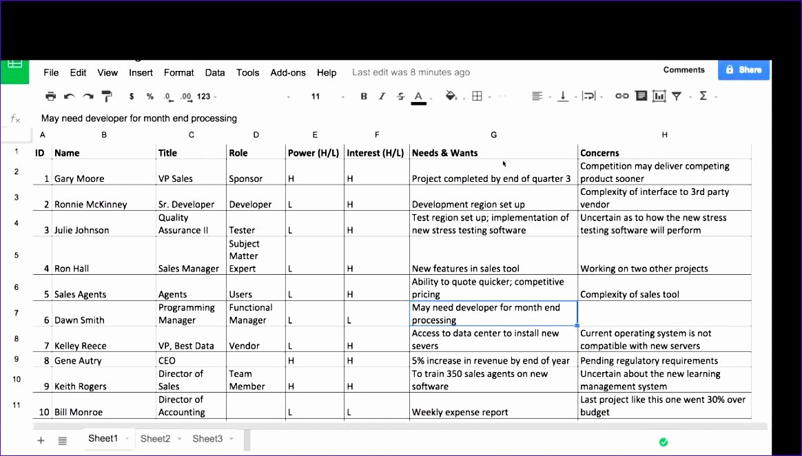 Stakeholder Analysis Template Excel Awesome 10 Stakeholder Analysis Template Excel Exceltemplates