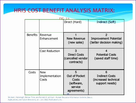 Stakeholder Analysis Template Excel Beautiful 10 Stakeholder Analysis Template Excel Exceltemplates