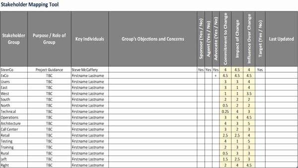 Stakeholder Analysis Template Excel Beautiful Automatic Excel Stakeholder Mapping tool by Expert toolkit