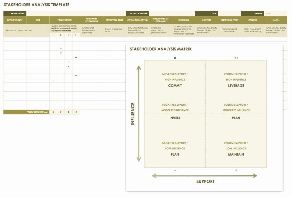 Stakeholder Analysis Template Excel Elegant Free Lean Six Sigma Templates