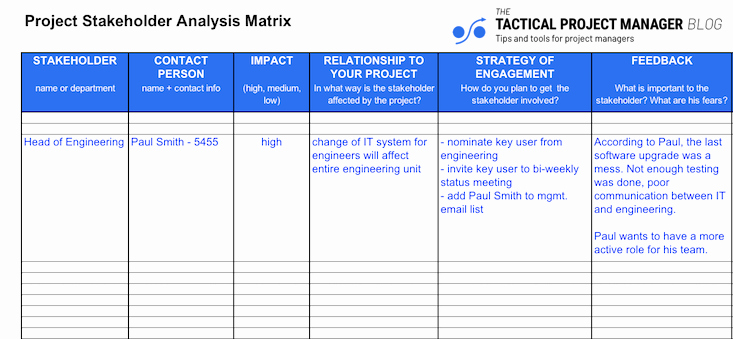 Stakeholder Analysis Template Excel Inspirational 5 Proven Project Templates for Free