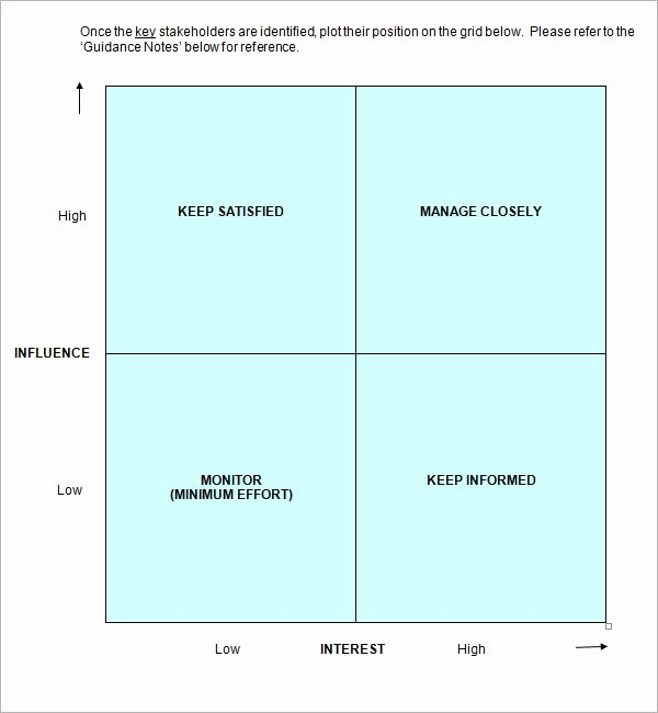 Stakeholder Analysis Template Excel Lovely Free 10 Stakeholder Analysis Samples In Google Docs