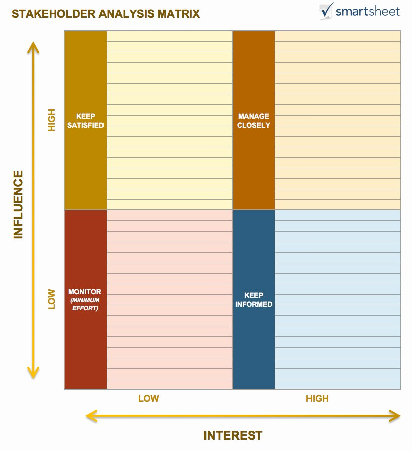Stakeholder Analysis Template Excel Lovely Index Of Cdn 9 1999 11