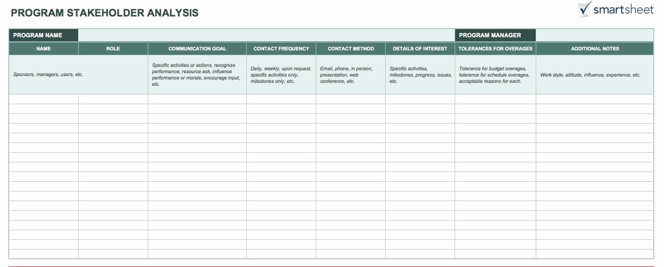 Stakeholder Analysis Template Excel Luxury Free Stakeholder Analysis Templates Smartsheet