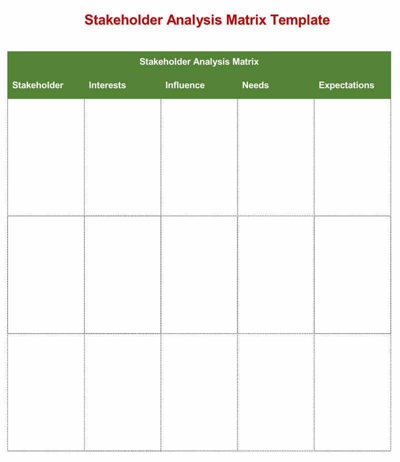 Stakeholder Analysis Template Excel New 8 Best Templates to Analysis Stakeholders Word Excel