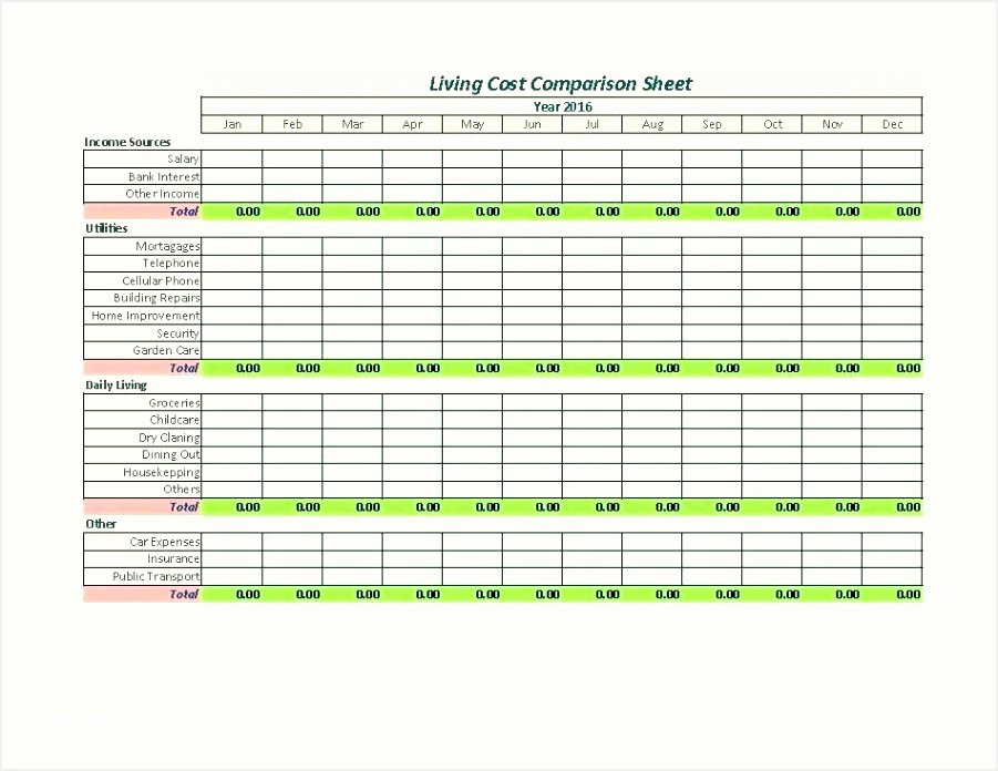 Stakeholder Analysis Template Excel New Simple Cost Benefit Analysis Template Excel