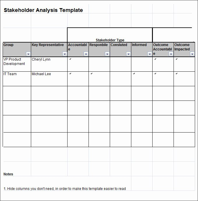 Stakeholder Analysis Template Excel Unique Stakeholder Analysis Template