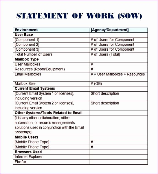 Statement Of Work Word Template Unique 6 Construction Estimate Template Excel Exceltemplates