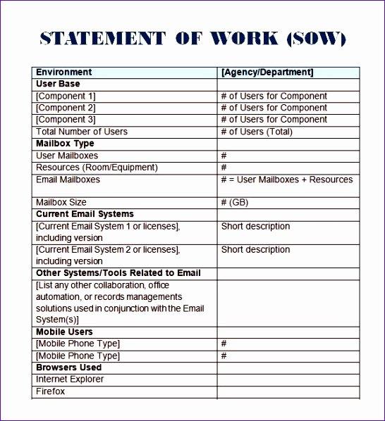 Statement Of Work Word Template Unique 6 Construction Estimate Template Excel Exceltemplates