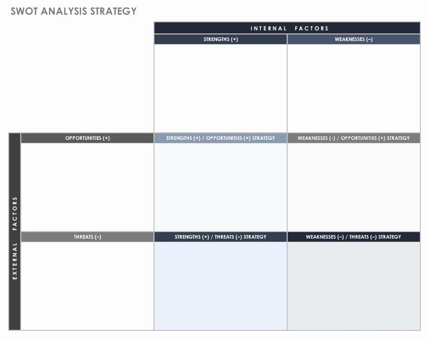 Strategic Plan Template Free Luxury Free Strategic Planning Templates