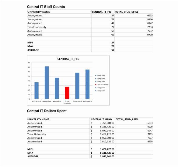 Strategic Plan Template Free New 13 It Strategy Templates Word Pdf Google Docs Apple