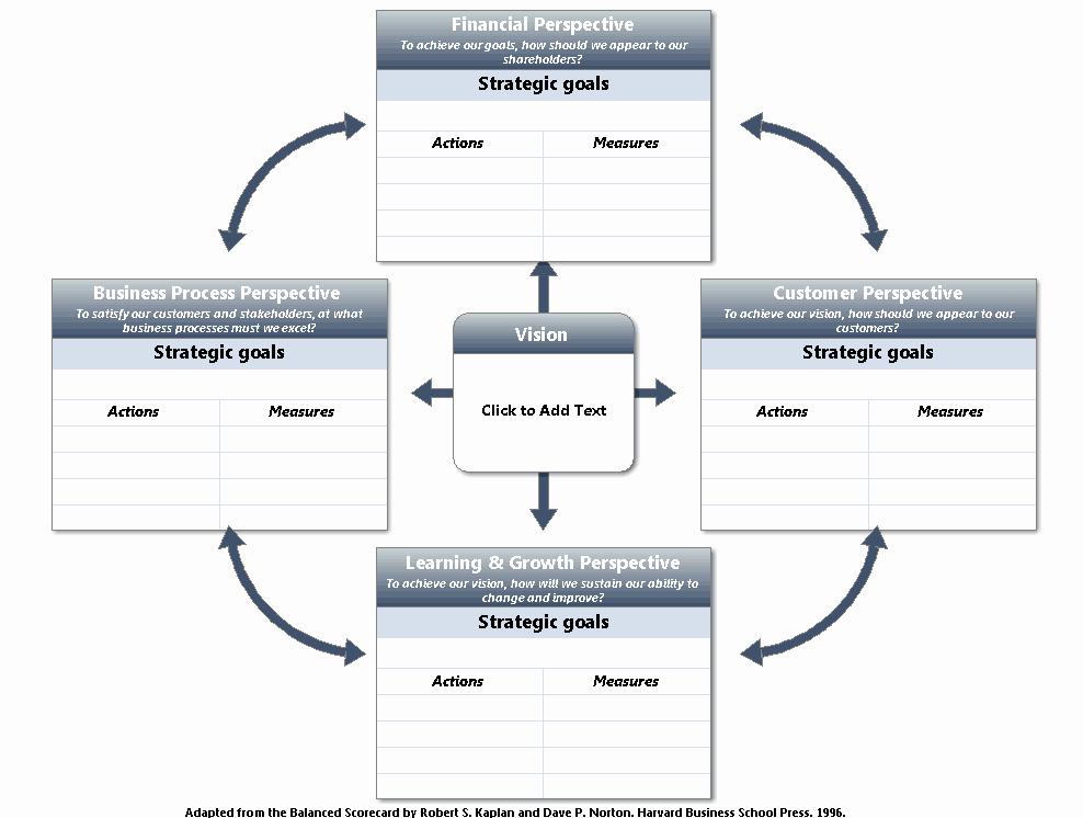 Strategic Plan Template Free Unique 18 Free Plan Templates Excel Pdf formats